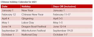 Seznam kitajskih praznikov za leto 2021